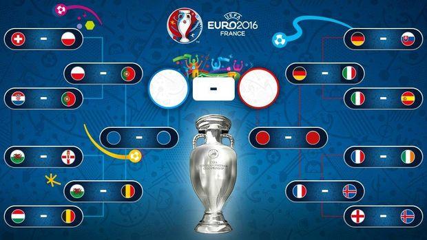Євро-2016, плей=офф
