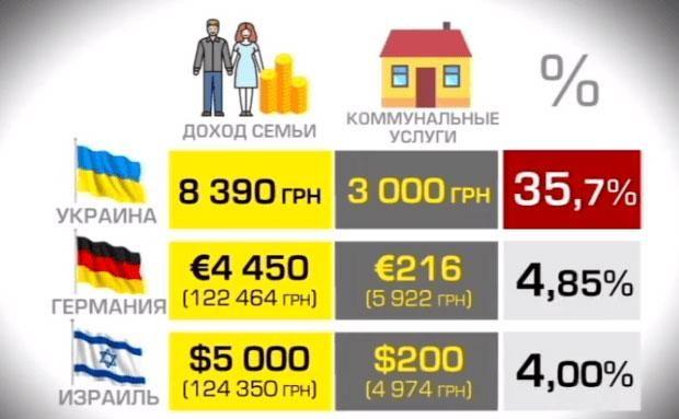 Парламентско-президентская форма правления - следствие Революции достоинства, - Порошенко - Цензор.НЕТ 9632