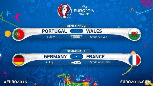 Евро-2016, полуфиналы