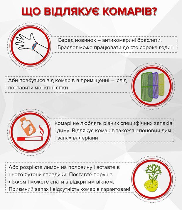 Вещи, которые отпугивают комаров