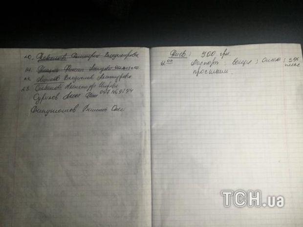 Тітушки, Київ, сутички, профспілки