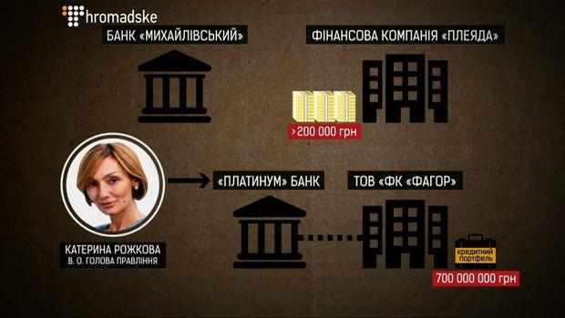 Кабмин изменил процедуру выведения неплатежеспособных банков с рынка - Цензор.НЕТ 1421