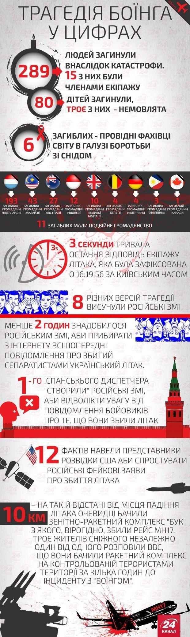 Юоїнг, катастрофа, Донбас