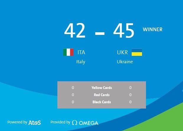 Україна, Італія, фехтування