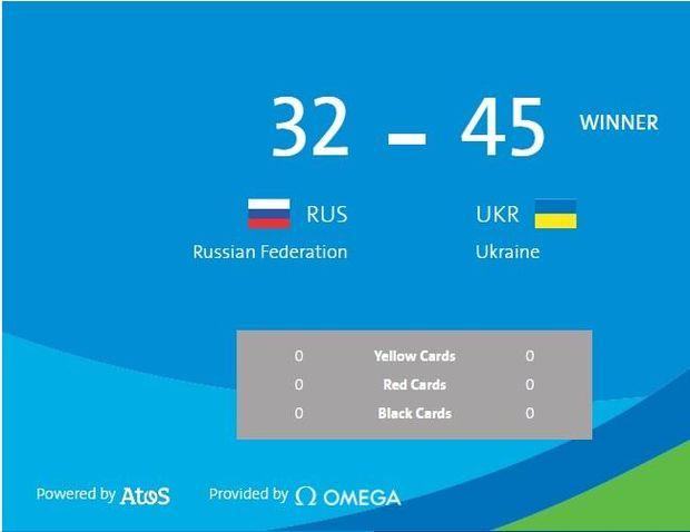 Україна, фехтування, Росія