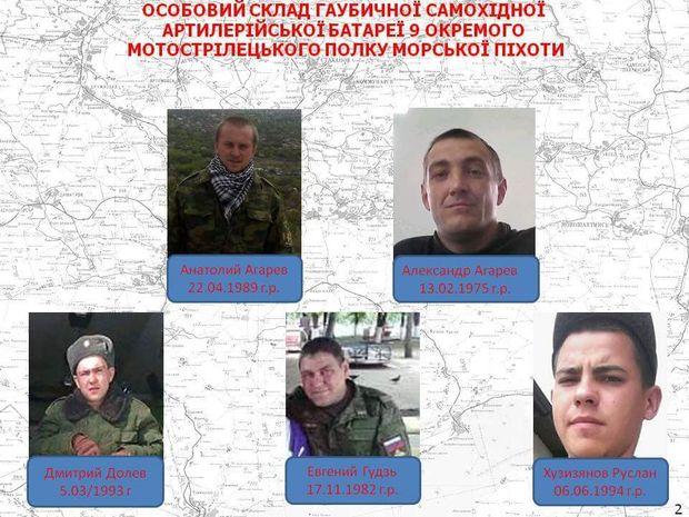 Терористи, Донбас, розвідка