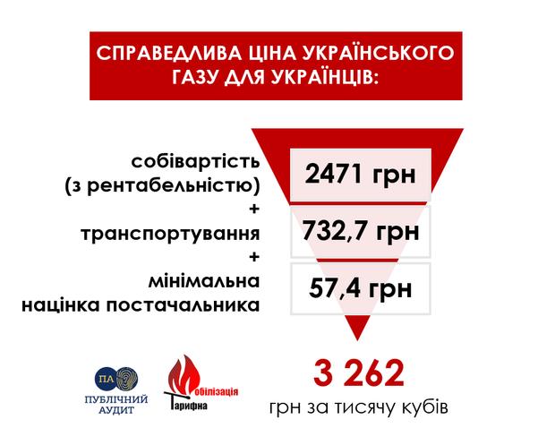 Госдеп США позитивно оценил е-декларирование в Украине - Цензор.НЕТ 8577