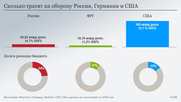 Минобороны Германии направит в Украину военных консультантов - Цензор.НЕТ 8789