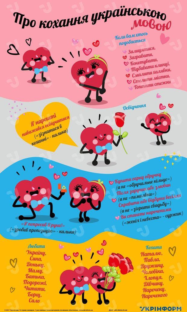 Як зізнатися у коханні українською мовою: корисна інфографіка