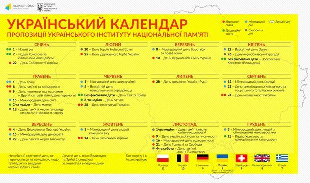 Коли в українців будуть вихідні: нова редакція законопроекту