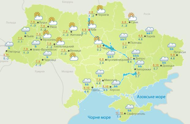 Погода, Україна, Укргідрометцентр