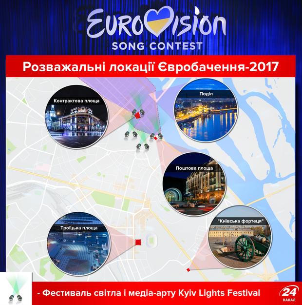 Фан-зони Євробачення 2017