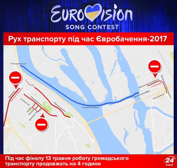 Рух транспорту під час Євробачення-2017