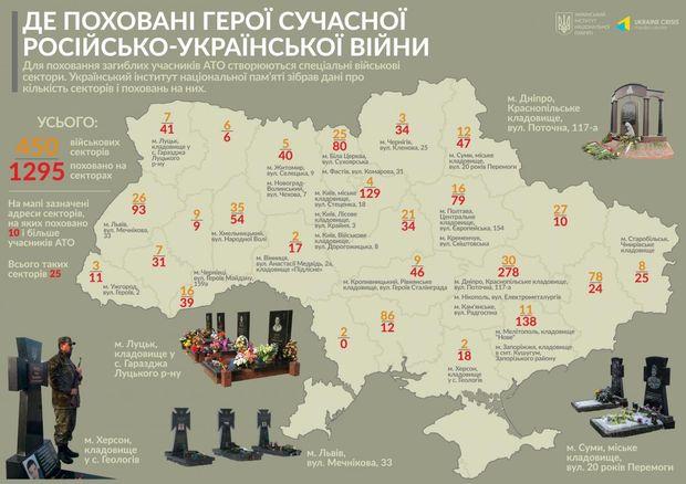 Карта поховань загиблих бійців АТО