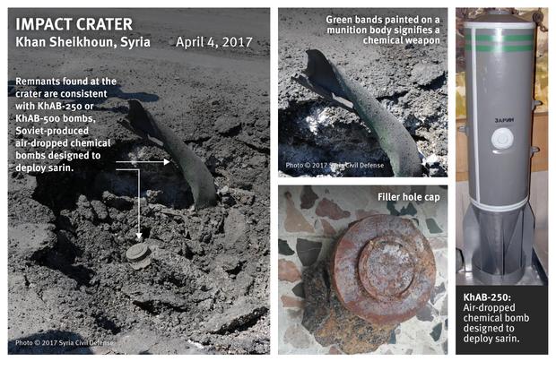 Хімічні бомби, застосовані в Сирії