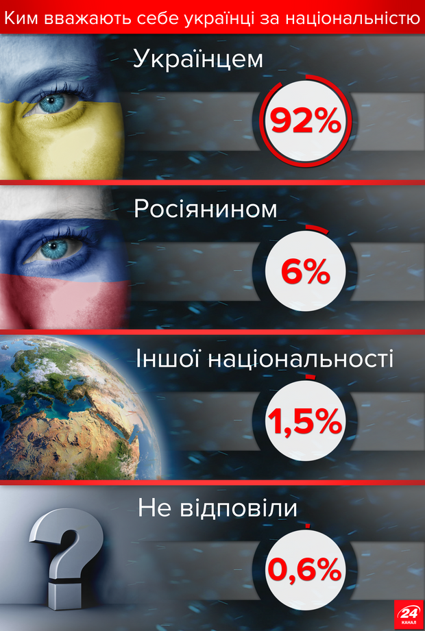 """""""Если бы Россия считалась с международным правом, она бы не оккупировала Крым и не развязывала войну против Украины"""", - Джемилев - Цензор.НЕТ 915"""