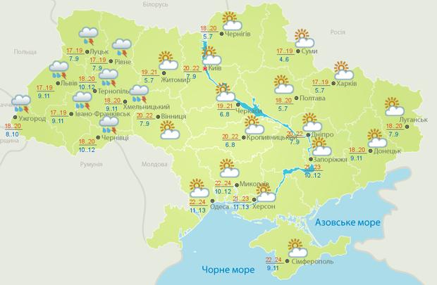 Прогноз погоди від Укргідрометцентру