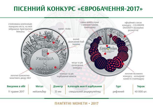 Пам'ятна монета