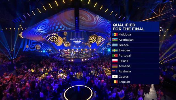 Євробачення 2017: хто пройшов до фіналу – результати голосування
