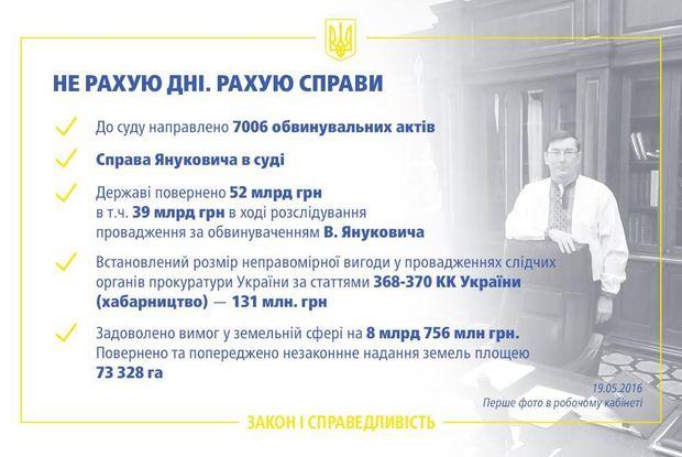 Юрій Луценко відзвітував за рік роботи на посаді генпрокурора України