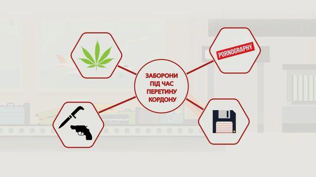 Какие книги нельзя вывозить из россии монеты российские 2013
