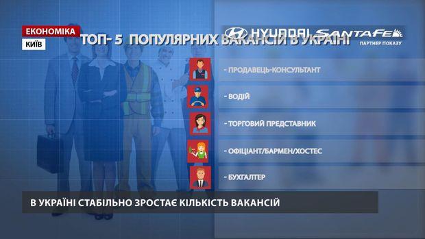 ТОП професій, яких потребують в Україні, очолюють продавці-консультанти