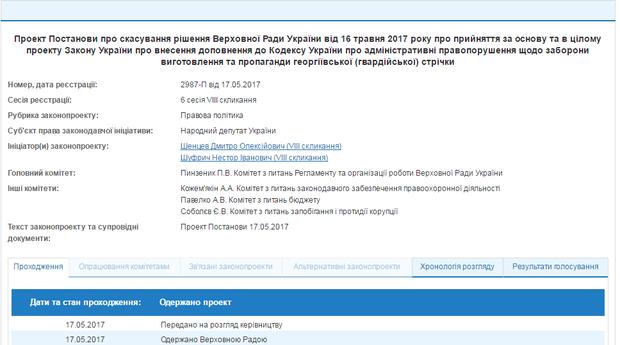 Шуфрич, Опоблок, пропаганда, георгиевская лента