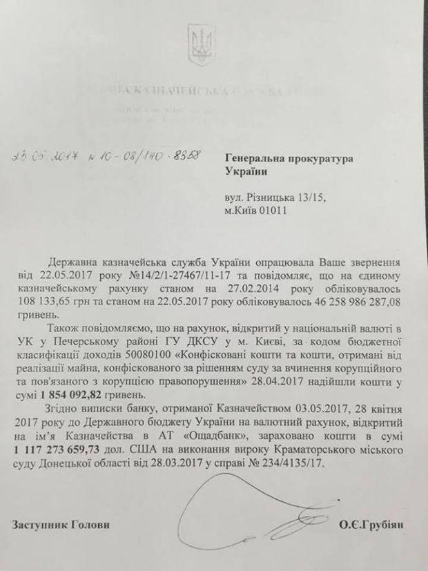 Мільярд Януковича вже в українському бюджеті