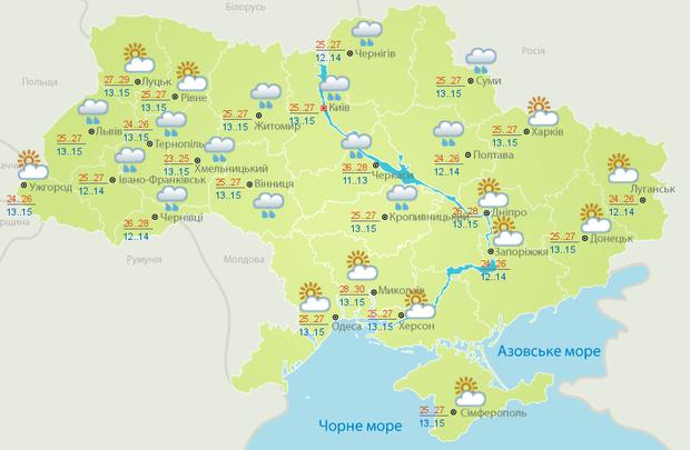Погода, Україна, Київ, дощ, сонце