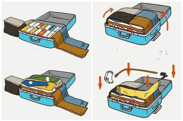 Складаємо валізу так, щоб усе вмістилось