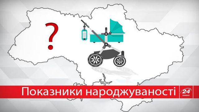 Место Украины в мировом рейтинге рождаемости